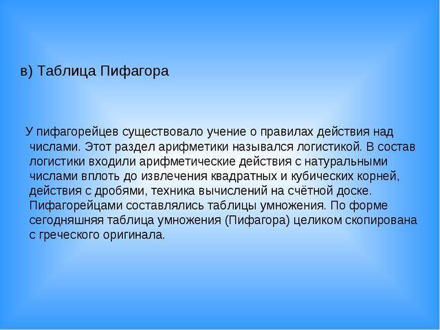 в) Таблица Пифагора У пифагорейцев существовало учение о правилах действия на...