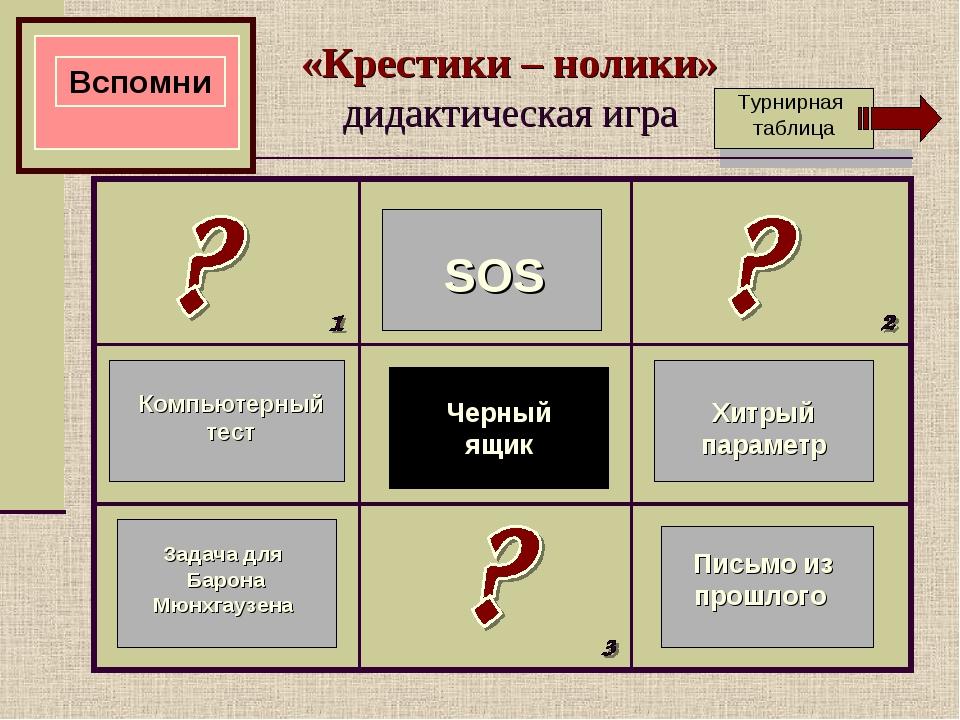 «Крестики – нолики» дидактическая игра Турнирная таблица