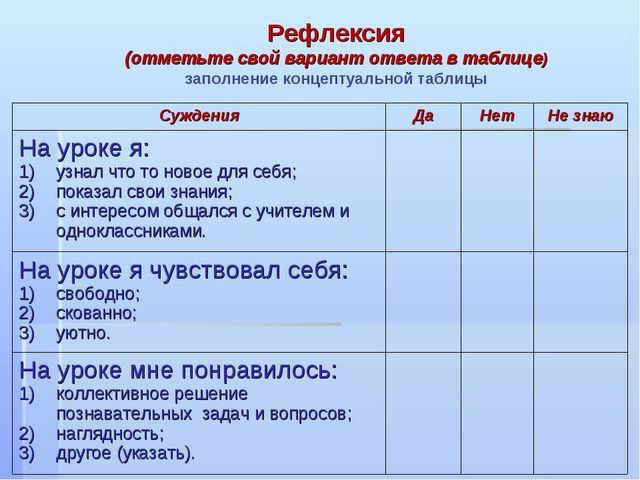 Рефлексия (отметьте свой вариант ответа в таблице) заполнение концептуальной...