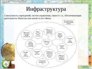 Инфраструктура Совокупность учреждений, систем управления, связи и т. п., обе