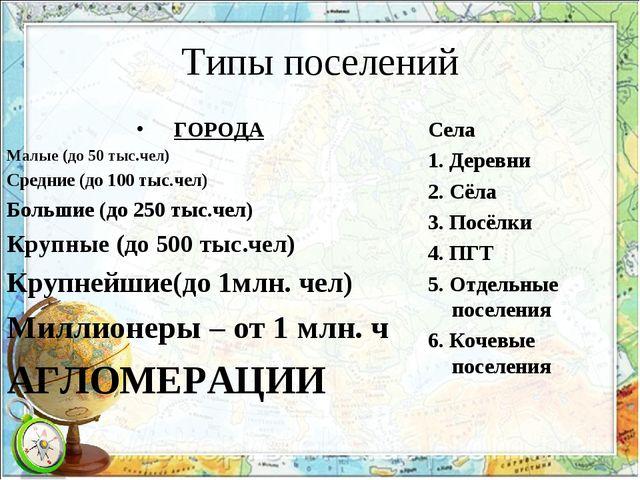Типы поселений ГОРОДА Малые (до 50 тыс.чел) Средние (до 100 тыс.чел) Большие...