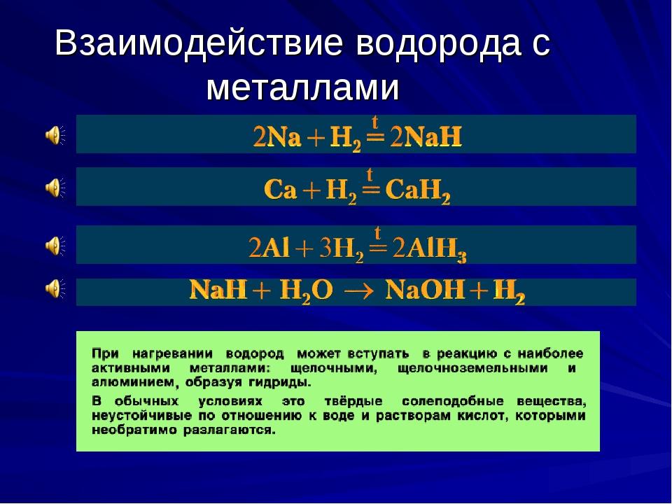 Взаимодействие водорода с металлами