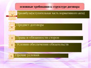 основные требования к структуре договора Преамбула(вступительная часть норма