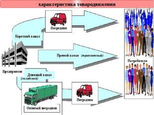 характеристика товародвижения (транзитный) (складской)