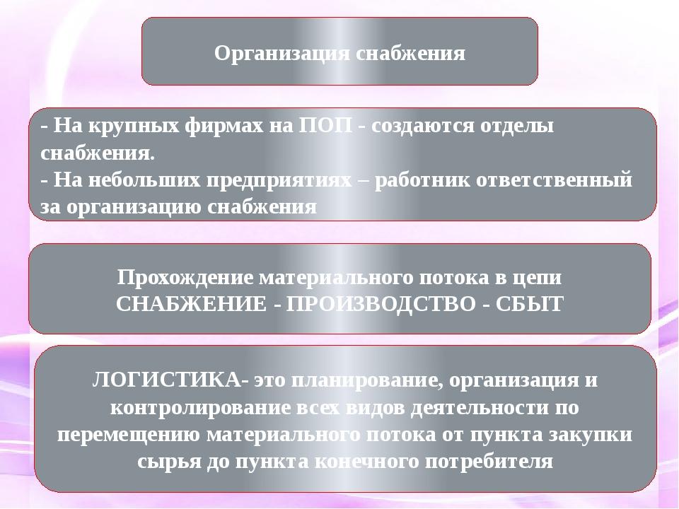 Организация снабжения Прохождение материального потока в цепи СНАБЖЕНИЕ - ПРО...