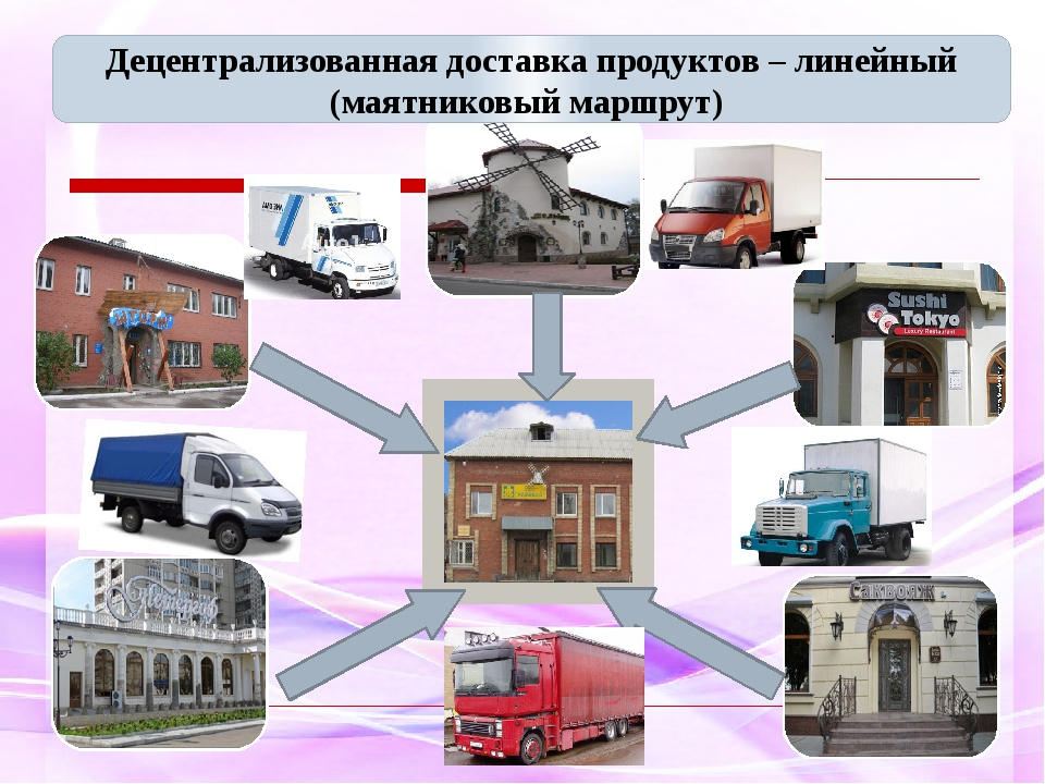 Децентрализованная доставка продуктов – линейный (маятниковый маршрут)