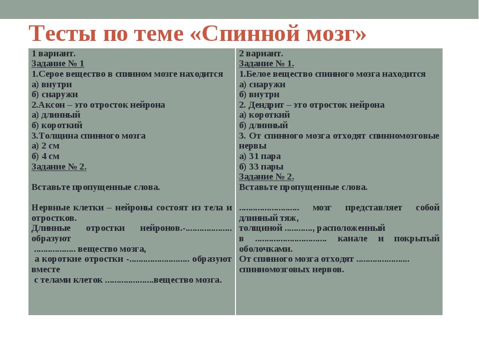Тесты по теме «Спинной мозг» 1 вариант. Задание № 1 1.Серое вещество в спинно...