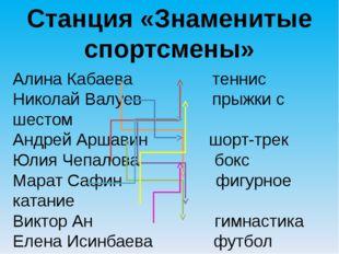 Алина Кабаева         теннис Николай Валуев      прыжки с шестом