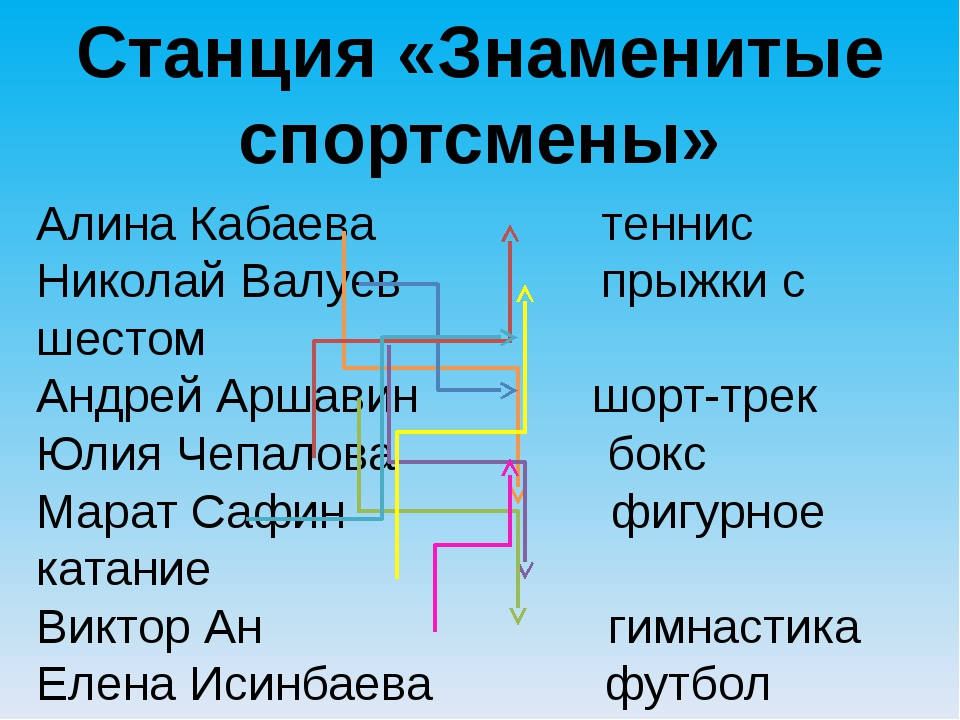 Алина Кабаева         теннис Николай Валуев      прыжки с шестом...
