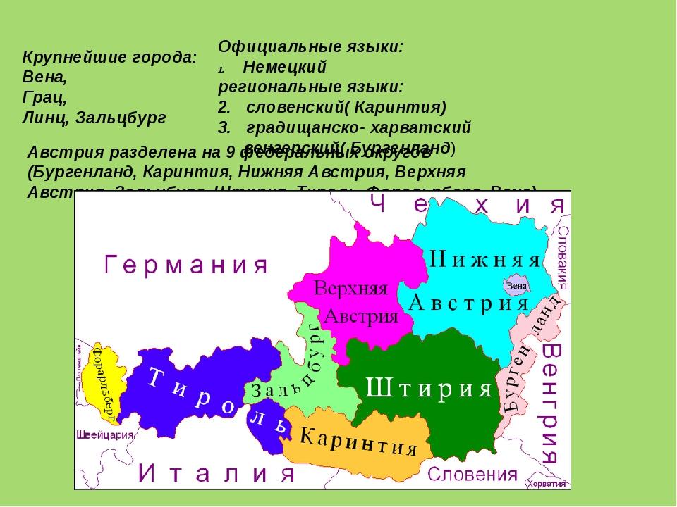 Крупнейшие города: Вена, Грац, Линц, Зальцбург Официальные языки: Немецкий...