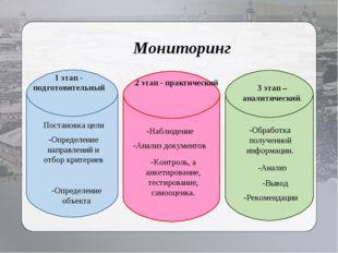 Мониторинг 1 этап - подготовительный Постановка цели -Определение направлений