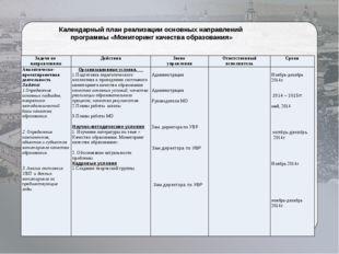 Календарный план реализации основных направлений программы «Мониторинг качест
