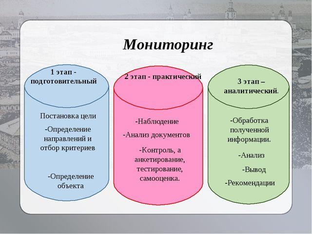 Мониторинг 1 этап - подготовительный Постановка цели -Определение направлений...