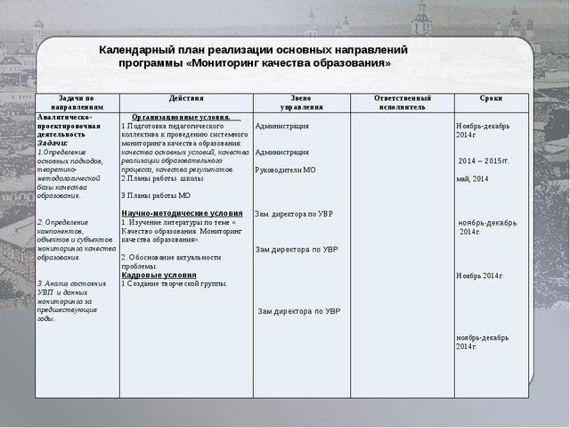 Календарный план реализации основных направлений программы «Мониторинг качест...