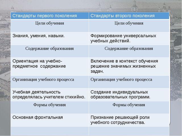 Сравнительный анализ стандартов первого поколения и стандартов второго поколе...