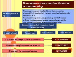 Пластмассаның негізгі бөлігіне жататындар Толтырғыштар Пластмассалардың берік