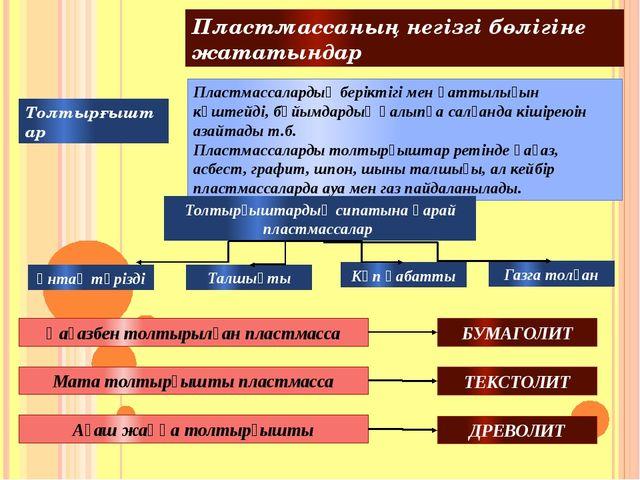 Пластмассаның негізгі бөлігіне жататындар Толтырғыштар Пластмассалардың берік...