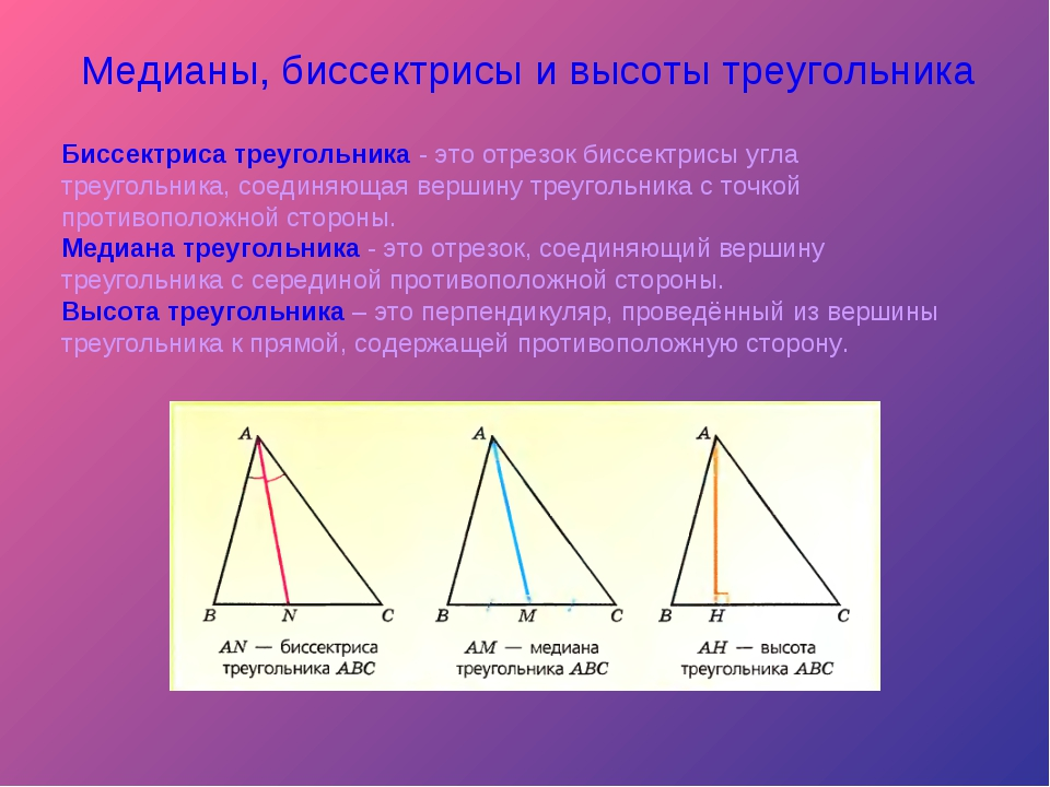 Медианы, биссектрисы и высоты треугольника Биссектриса треугольника - это отр...