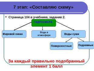 7 этап: «Составляю схему» Страница 104 в учебнике, задание 2. ГИДРОСФЕРА Миро