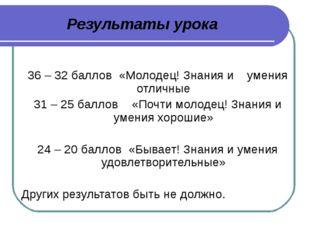 Результаты урока 36 – 32 баллов «Молодец! Знания и умения отличные 31 – 25 ба