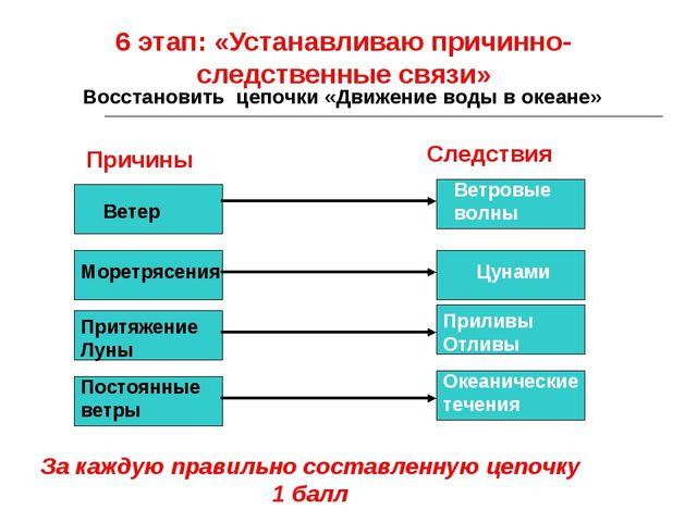 6 этап: «Устанавливаю причинно-следственные связи» Восстановить цепочки «Движ...