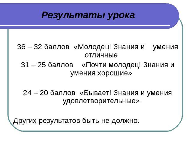 Результаты урока 36 – 32 баллов «Молодец! Знания и умения отличные 31 – 25 ба...