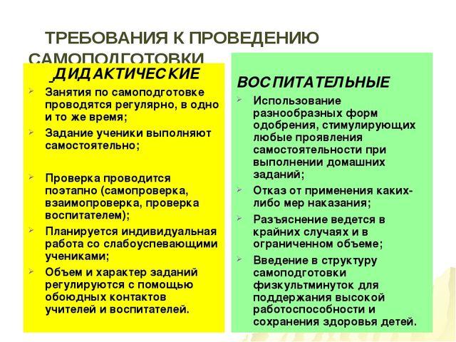 ТРЕБОВАНИЯ К ПРОВЕДЕНИЮ САМОПОДГОТОВКИ ДИДАКТИЧЕСКИЕ Занятия по самоподготов...