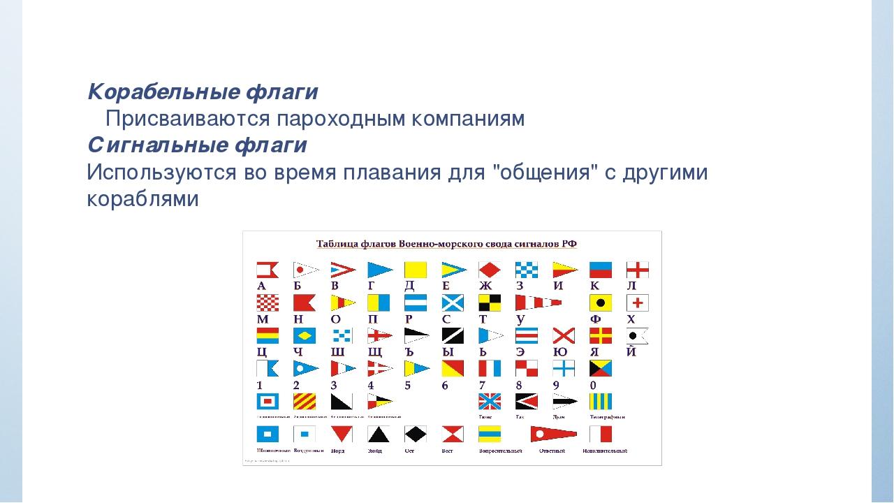 Корабельные флаги Присваиваются пароходнымкомпаниям Сигнальные флаги Исполь...