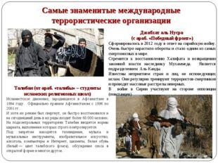 Самые знаменитые международные террористические организации Джабхат аль Нуср