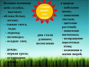 ТЕСТ: 1. Весна наступает: а) 1 апреля б) 1 мая в) 1 марта. 2. День с приходо