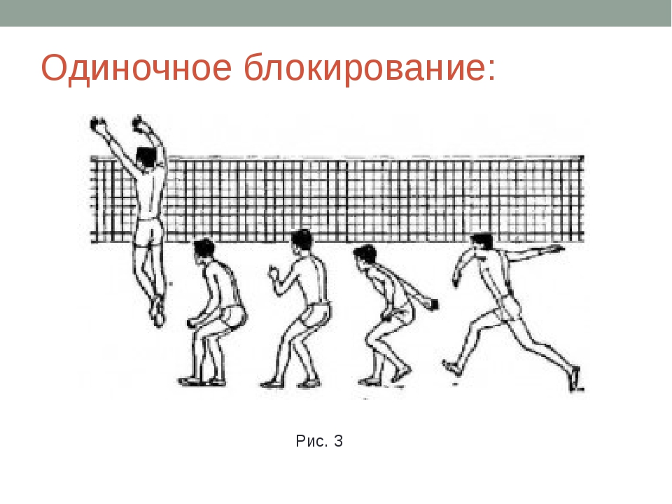 Одиночное блокирование: Рис. 3