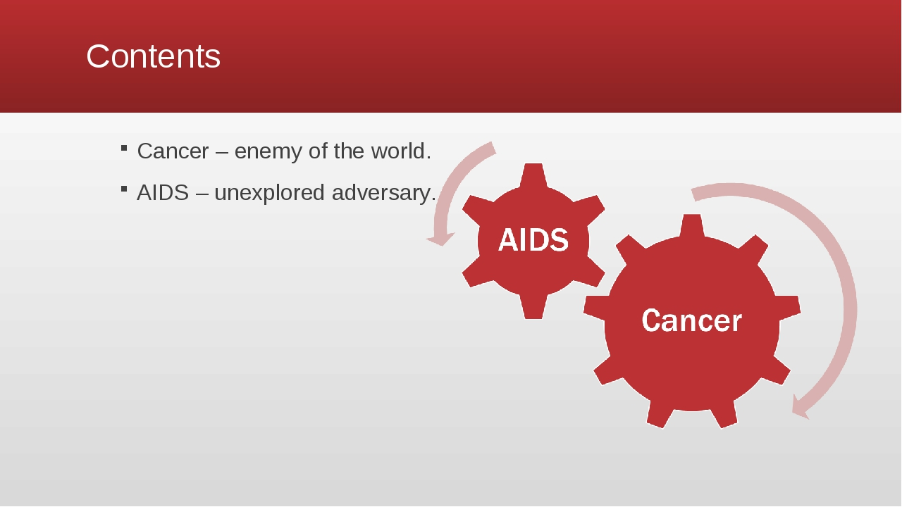 Contents Cancer – enemy of the world. AIDS – unexplored adversary.
