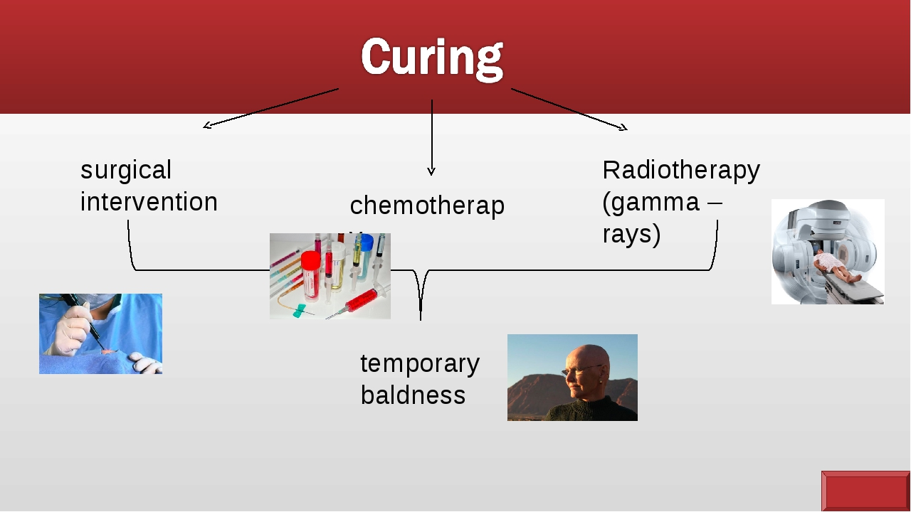 surgical intervention chemotherapy Radiotherapy (gamma – rays) temporary bald...