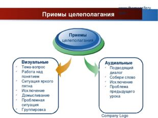 www.themegallery.com Company Logo Приемы целеполагания Визуальные Тема-вопрос