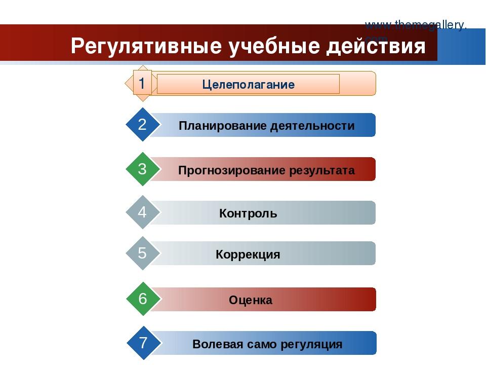 www.themegallery.com Регулятивные учебные действия Целеполагание 1 Планирован...
