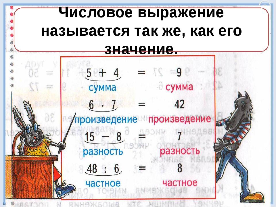 Числовое выражение называется так же, как его значение.