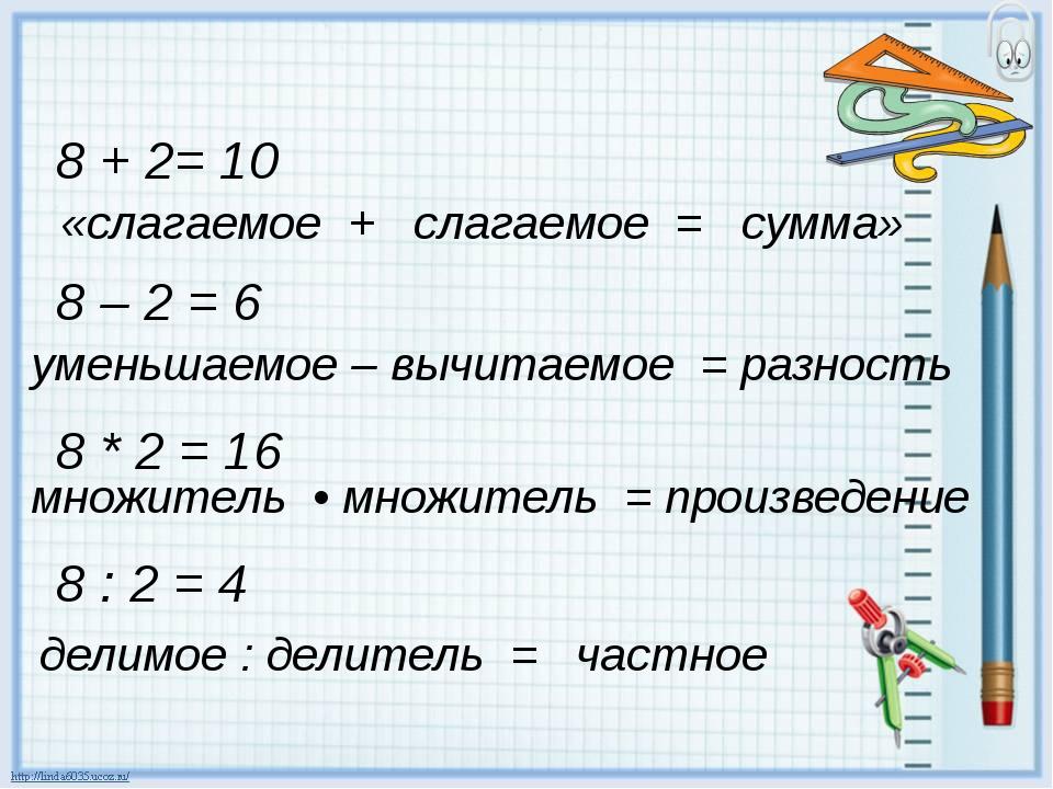 разность правило уменьшаемое шпаргалки по математике вычитаемое