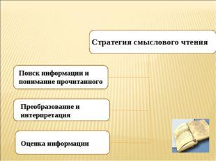 Стратегия смыслового чтения Поиск информации и понимание прочитанного Преобра
