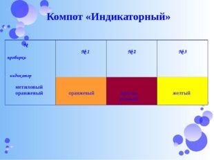 Компот «Индикаторный» № пробирки индикатор № 1 № 2 № 3 метиловый оранжевый ор