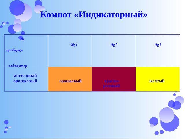 Компот «Индикаторный» № пробирки индикатор № 1 № 2 № 3 метиловый оранжевый ор...
