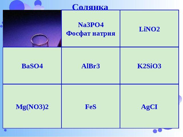 Нижегородский Кремль Na3PO4 Фосфат натрия AlBr3 LiNO2 K2SiO3 BaSO4 AgCI Mg(NO...