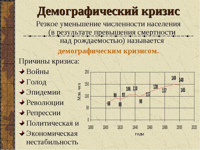 Демографический кризис Резкое уменьшение численности населения (в результате...