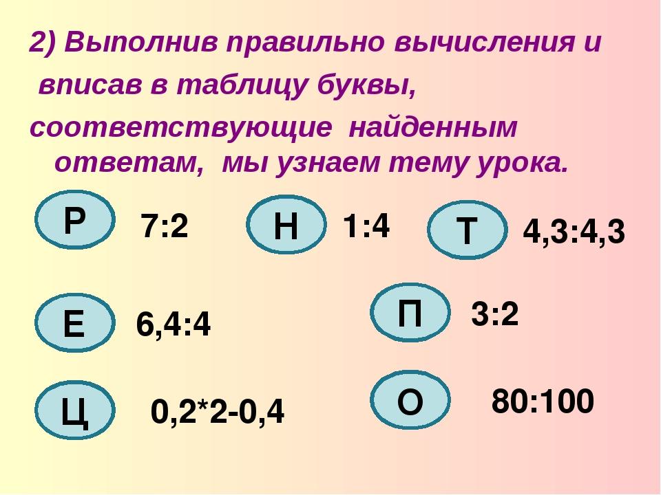 2) Выполнив правильно вычисления и вписав в таблицу буквы, соответствующие на...