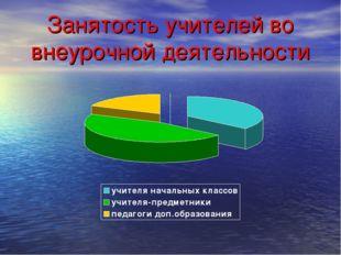 Занятость учителей во внеурочной деятельности