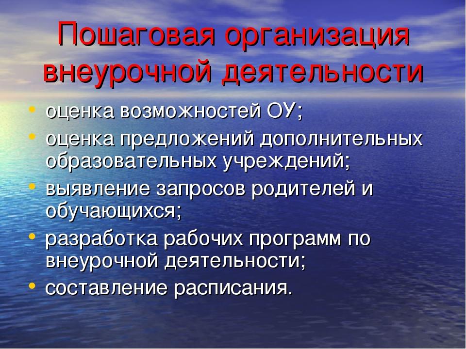 Пошаговая организация внеурочной деятельности оценка возможностей ОУ; оценка...