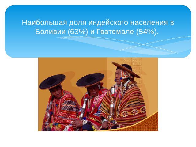 Наибольшая доля индейского населения в Боливии (63%) и Гватемале (54%).