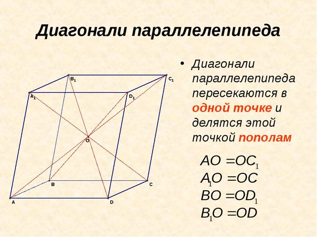 Диагонали параллелепипеда Диагонали параллелепипеда пересекаются в одной точк...