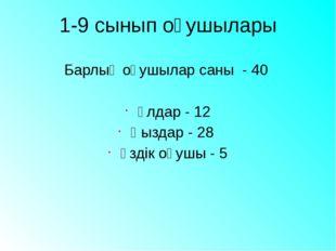 1-9 сынып оқушылары Барлық оқушылар саны - 40 Ұлдар - 12 Қыздар - 28 Үздік оқ