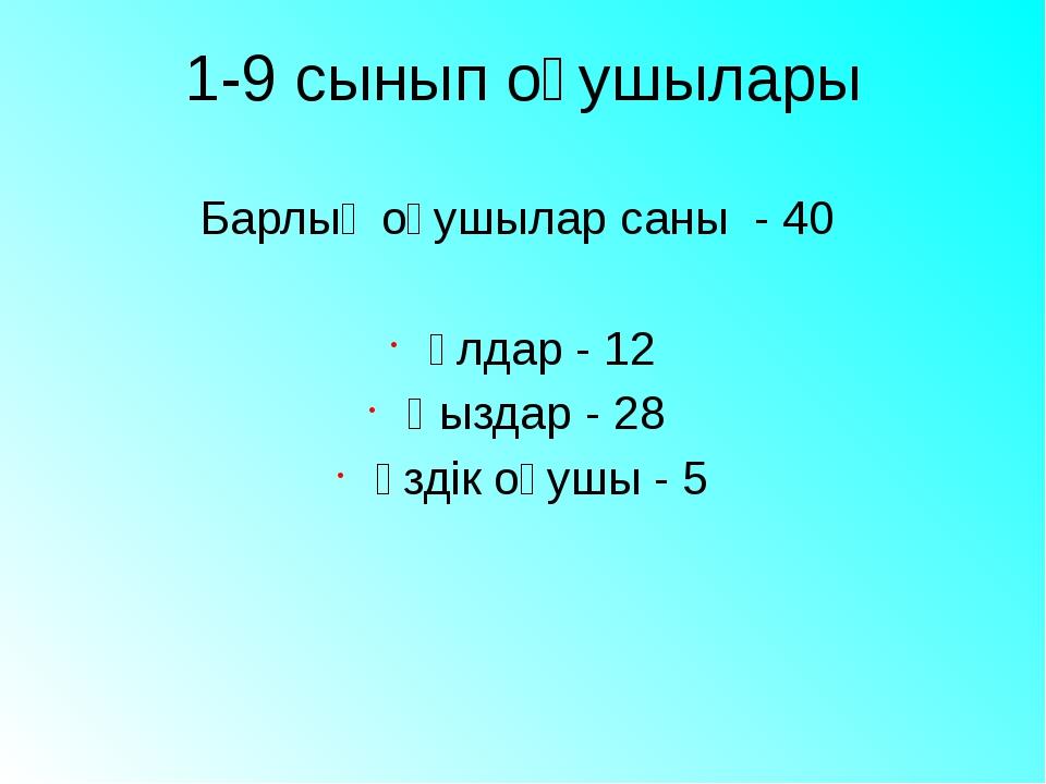 1-9 сынып оқушылары Барлық оқушылар саны - 40 Ұлдар - 12 Қыздар - 28 Үздік оқ...