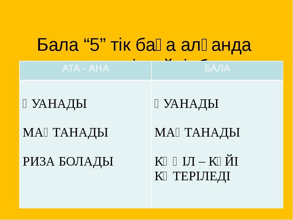 """Бала """"5"""" тік баға алғанда ата –ана не істейді, бала не істейді? АТА - АНА БА..."""